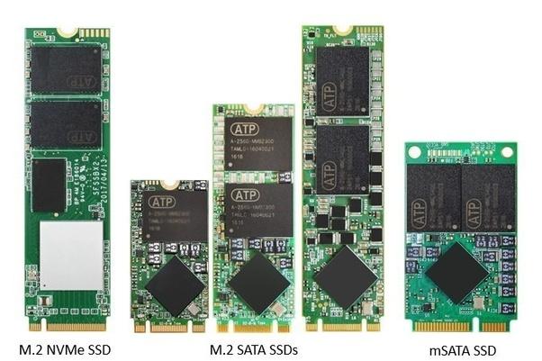 Form factor - Principalele tipuri de SSD în funcție de format